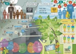 Digital Nation Infographic14