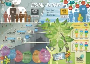 Digital Nation Infographic14
