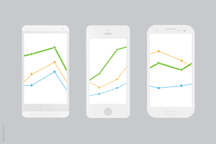 sumall_mobile_data_big_trendlines