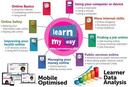 learn-my-way-new