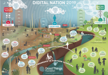 Digital Nation 2019.png